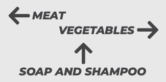 MEAT, VEGETABLES, SHAMPOO